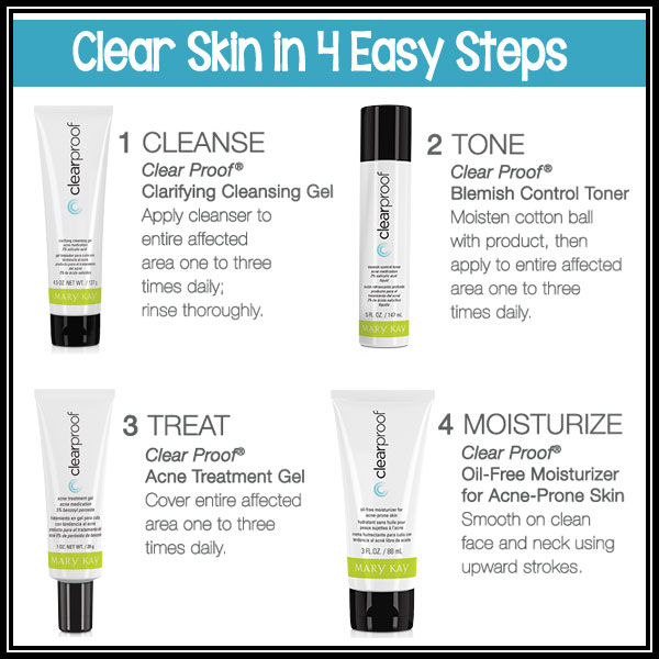 Mary Kay Clear Proof Acne System Clearproof Game On Mom