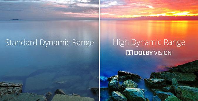 SDR HDR Comparison